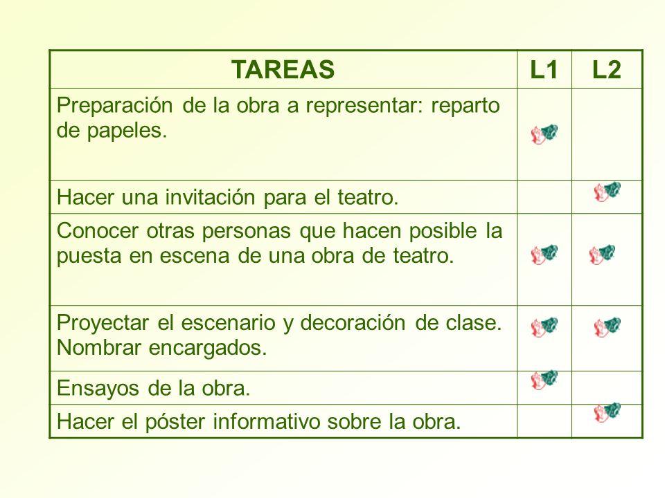 TAREAS L1 L2 Preparación de la obra a representar: reparto de papeles.