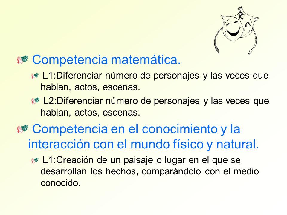 Competencia matemática.