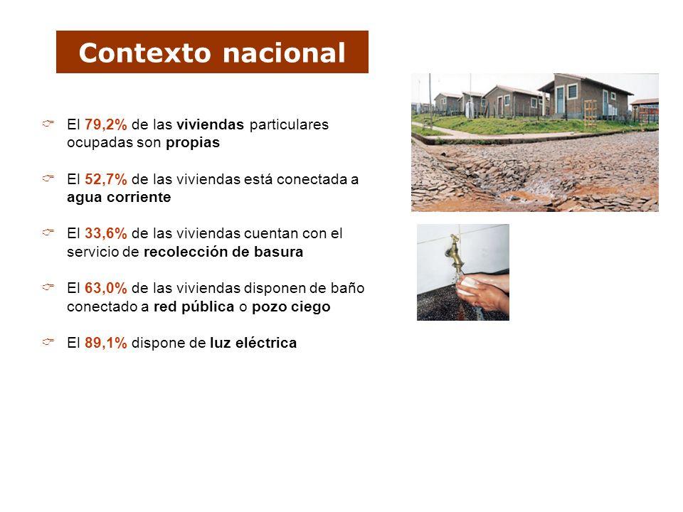 Contexto nacional El 79,2% de las viviendas particulares ocupadas son propias. El 52,7% de las viviendas está conectada a agua corriente.