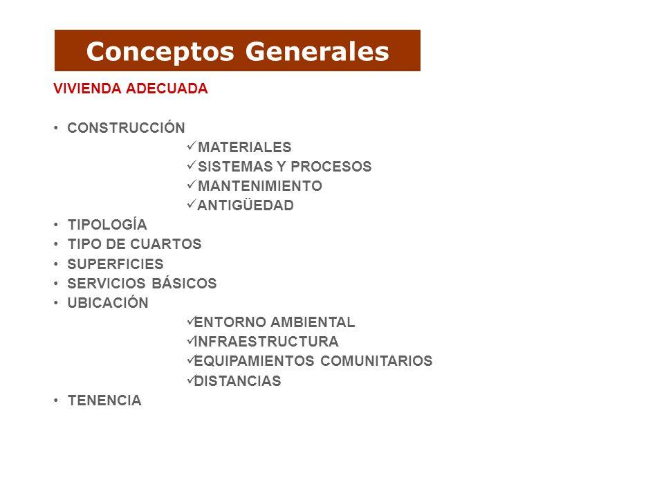 Conceptos Generales VIVIENDA ADECUADA CONSTRUCCIÓN MATERIALES