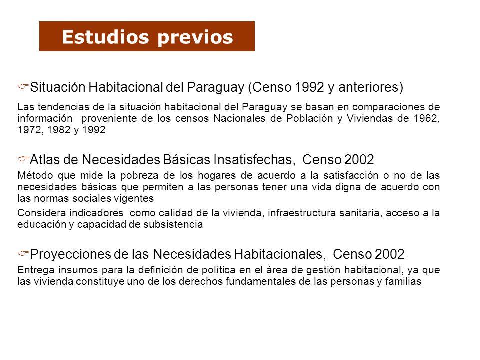 Estudios previos Situación Habitacional del Paraguay (Censo 1992 y anteriores)