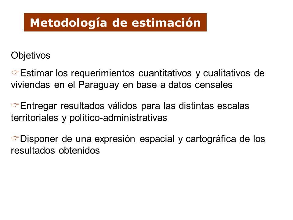 Metodología de estimación