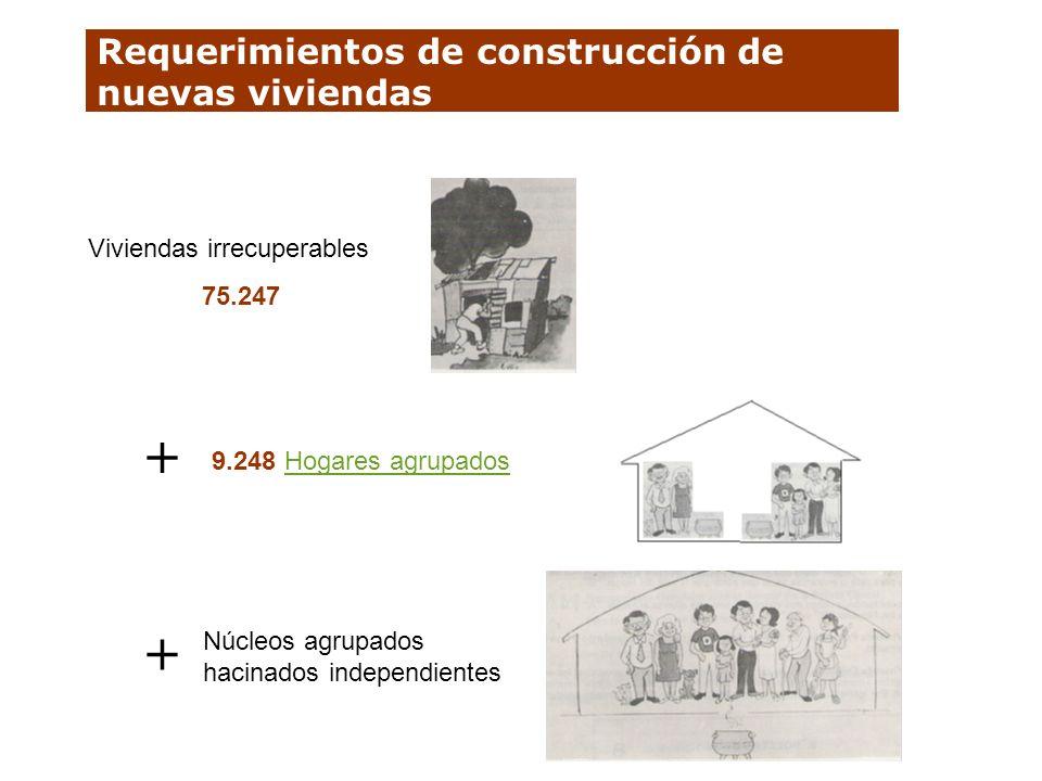 Requerimientos de construcción de nuevas viviendas