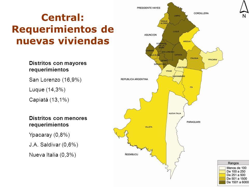 Central: Requerimientos de nuevas viviendas