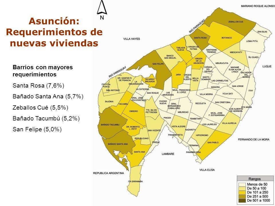 Asunción: Requerimientos de nuevas viviendas