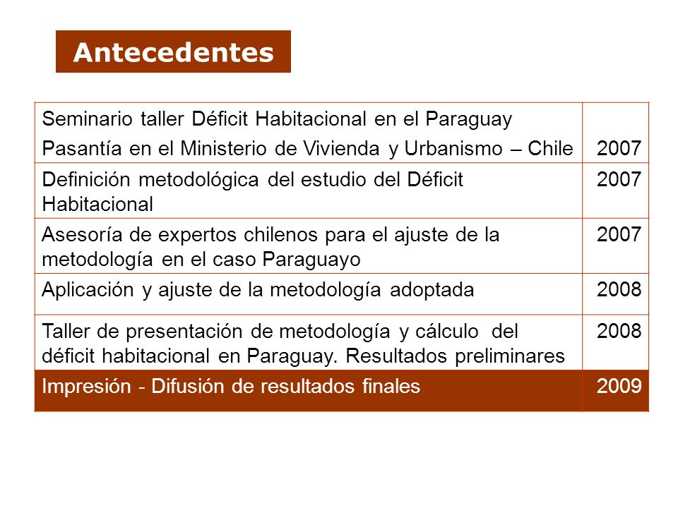 Antecedentes Seminario taller Déficit Habitacional en el Paraguay