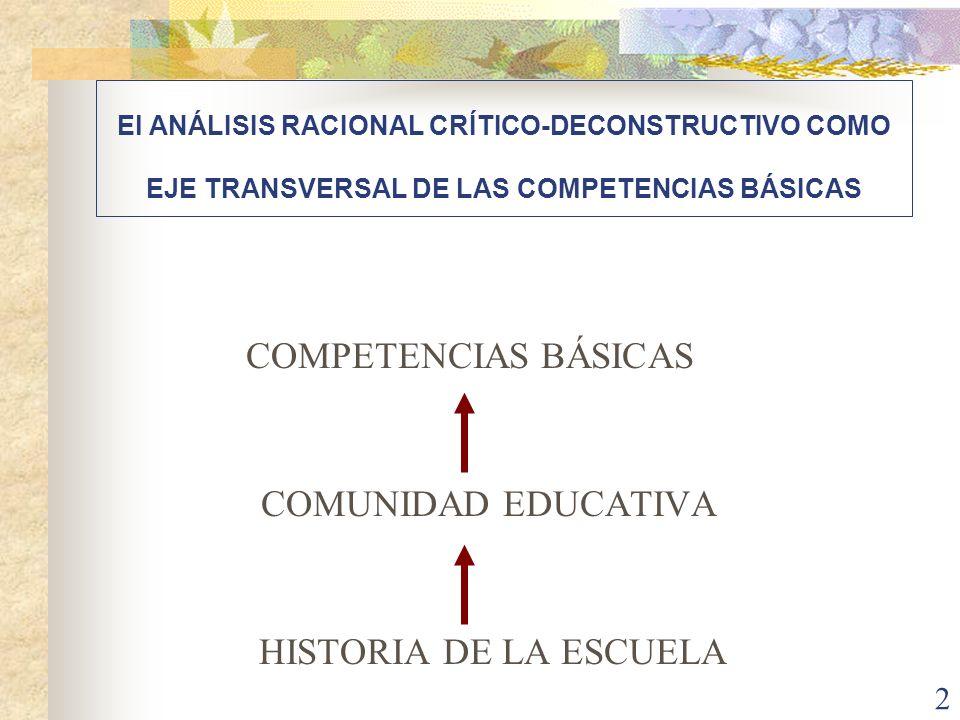 COMPETENCIAS BÁSICAS COMUNIDAD EDUCATIVA HISTORIA DE LA ESCUELA
