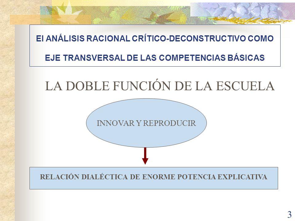 RELACIÓN DIALÉCTICA DE ENORME POTENCIA EXPLICATIVA
