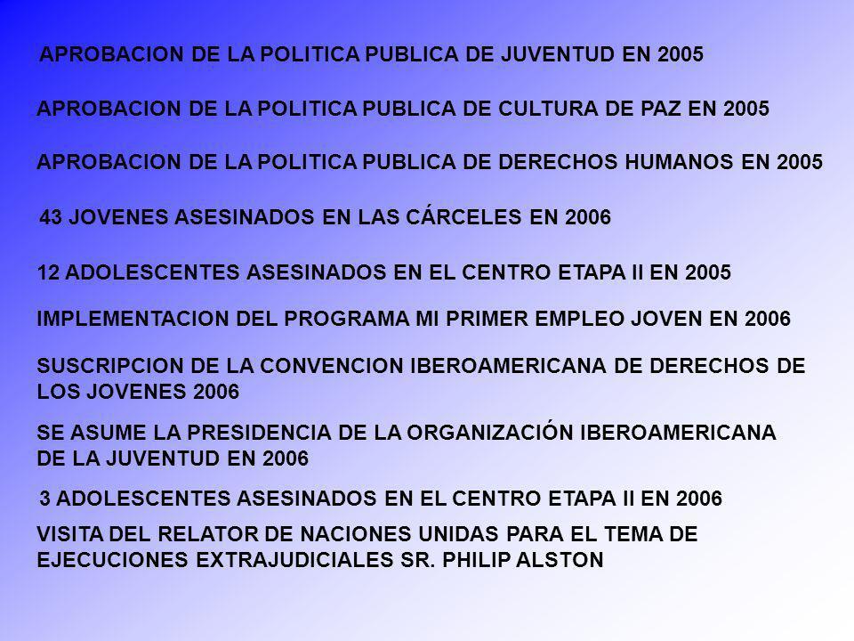 APROBACION DE LA POLITICA PUBLICA DE JUVENTUD EN 2005