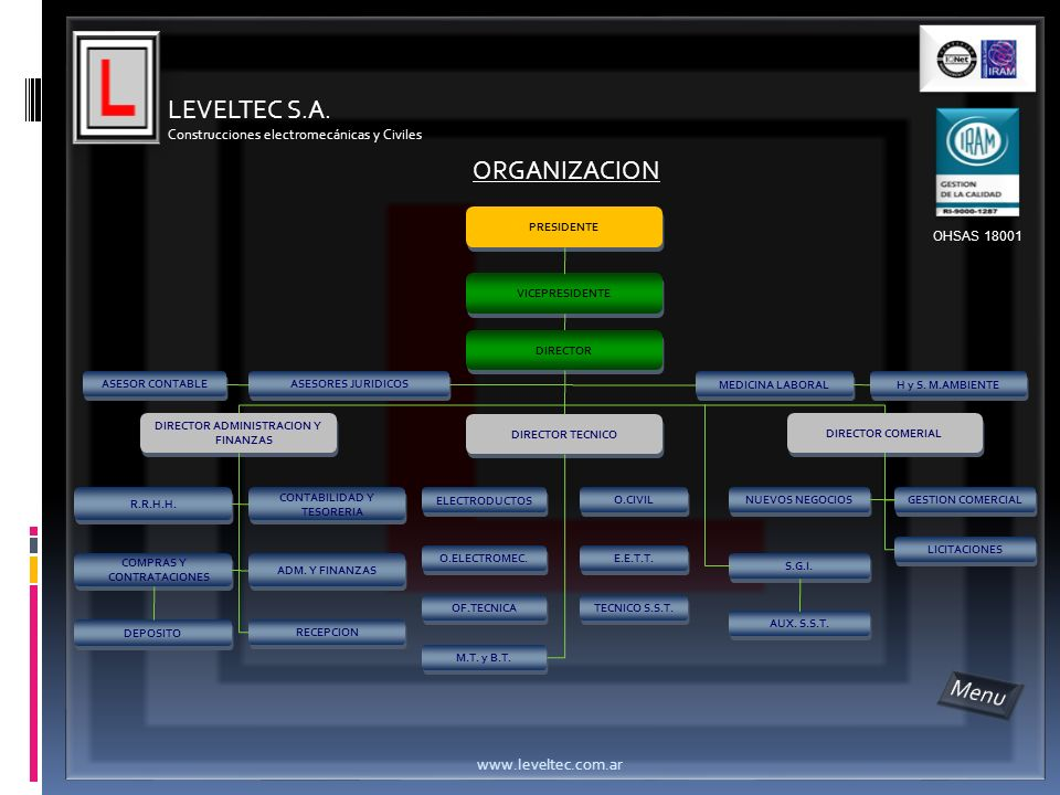 LEVELTEC S.A. ORGANIZACION Menu www.leveltec.com.ar