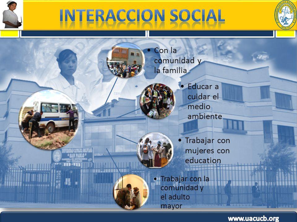 INTERACCION SOCIAL Con la comunidad y la familia