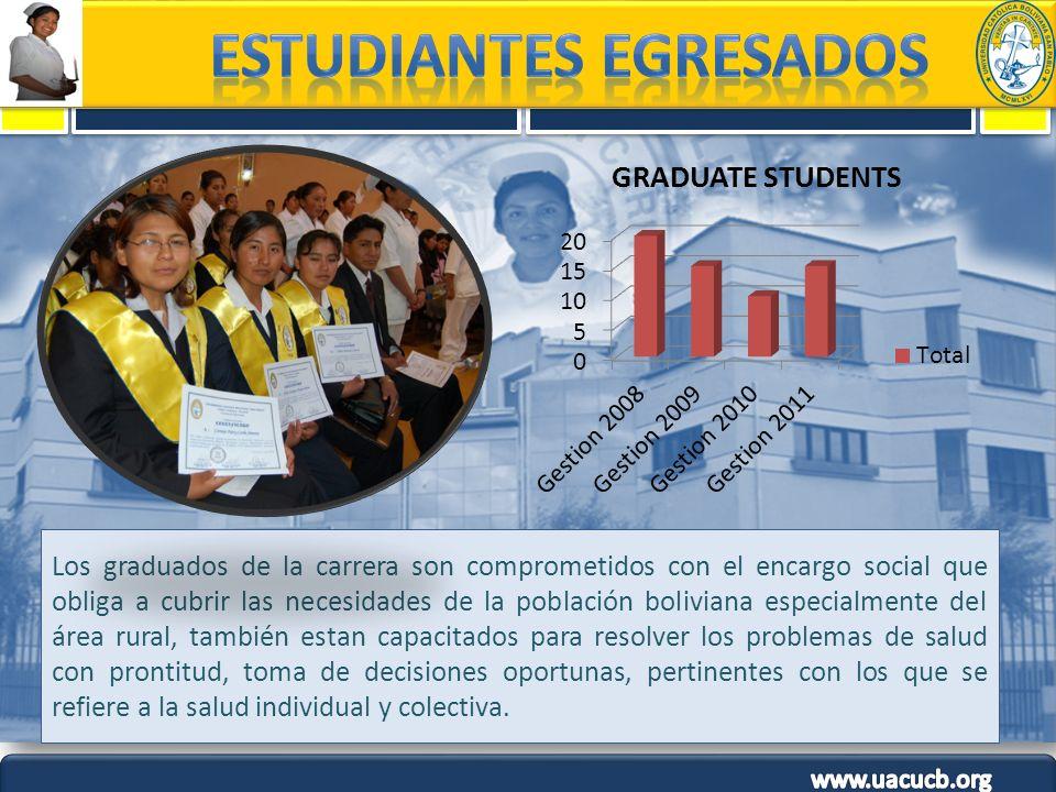 ESTUDIANTES EGRESADOS