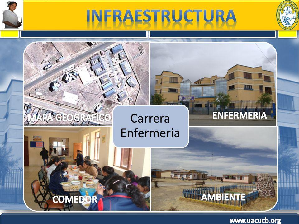 INFRAESTRUCTURA ENFERMERIA MAPA GEOGRAFICO AMBIENTE COMEDOR