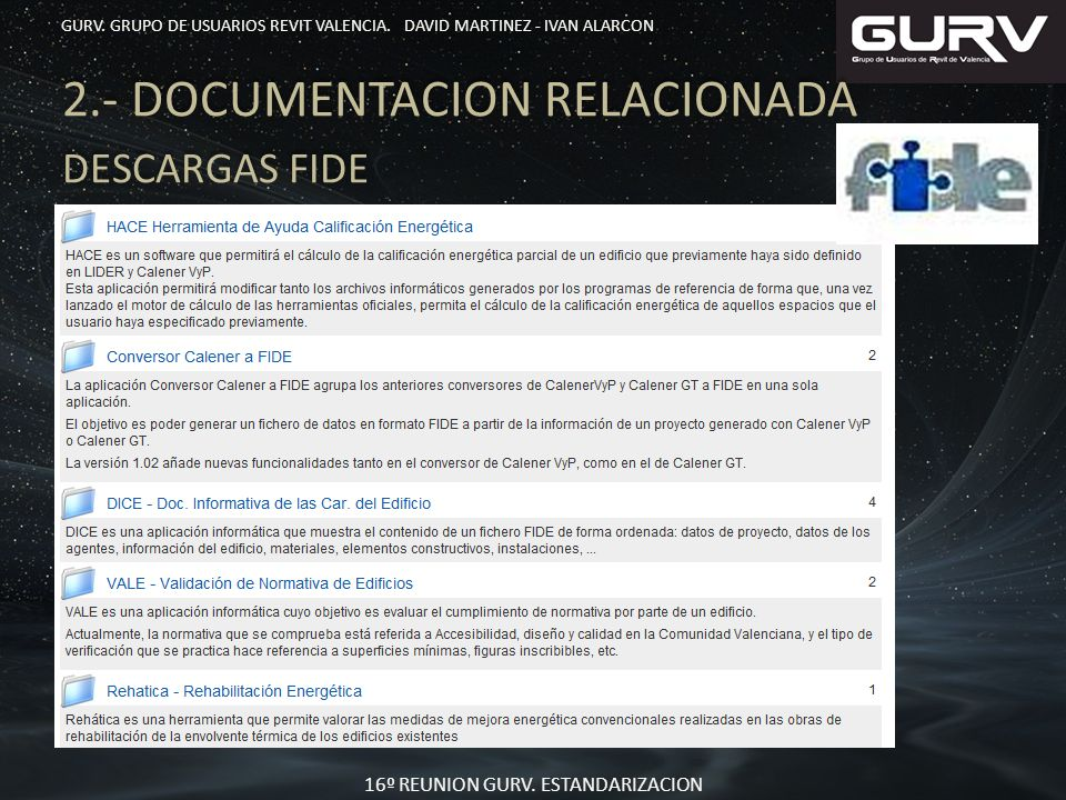 2.- DOCUMENTACION RELACIONADA DESCARGAS FIDE