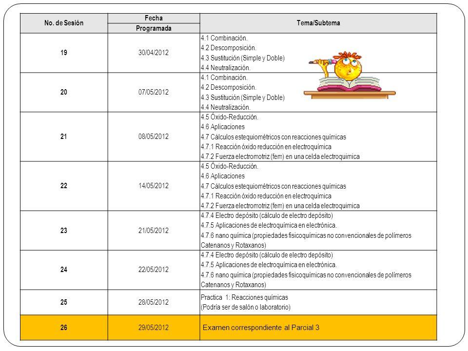 No. de Sesión Fecha. Tema/Subtema. Programada. 19. 30/04/2012. 4.1 Combinación. 4.2 Descomposición.