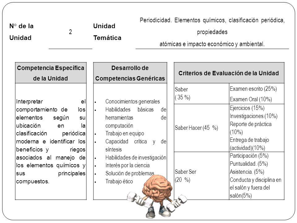 Periodicidad. Elementos químicos, clasificación periódica, propiedades