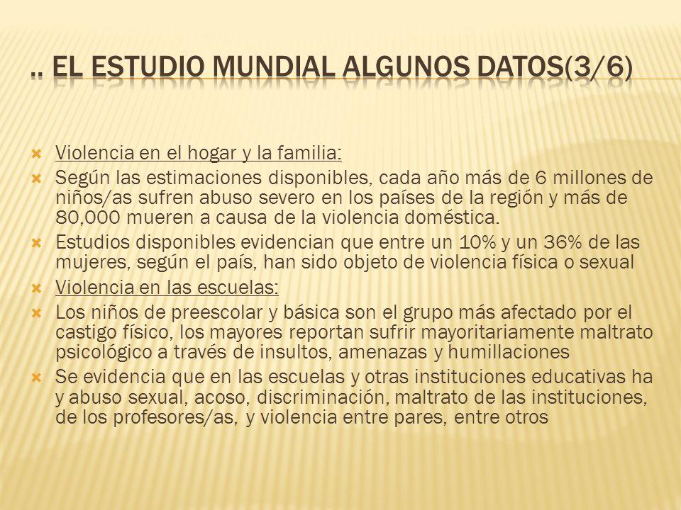 .. El estudio Mundial algunos datos(3/6)