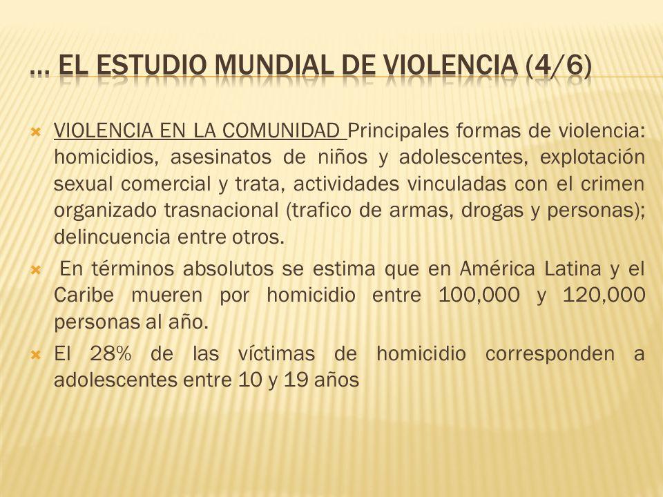 … el estudio mundial de violencia (4/6)