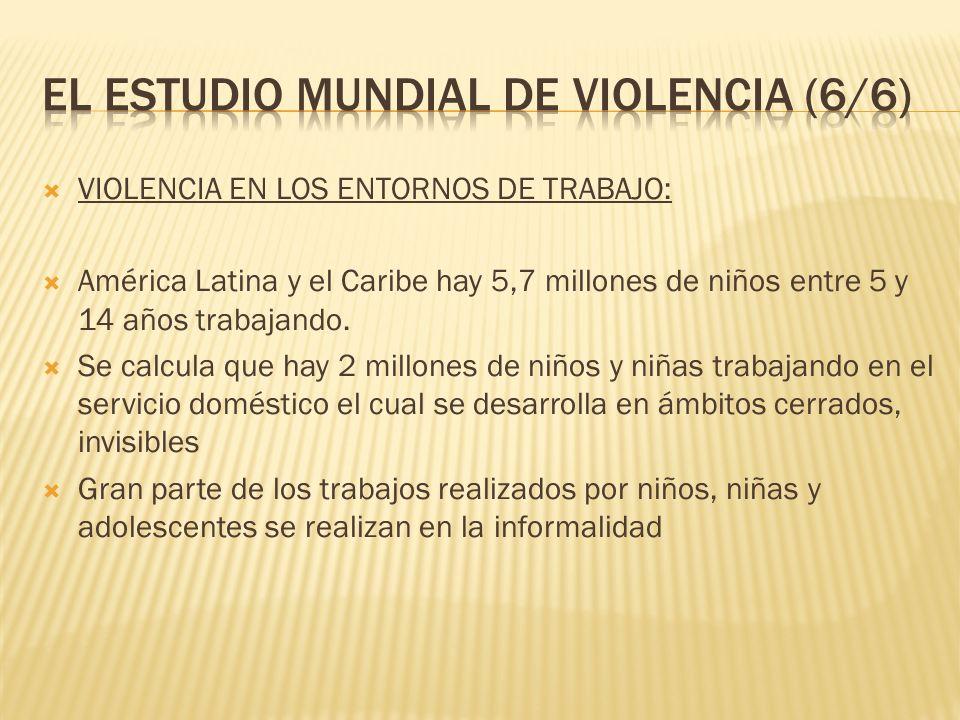 El estudio mundial de violencia (6/6)