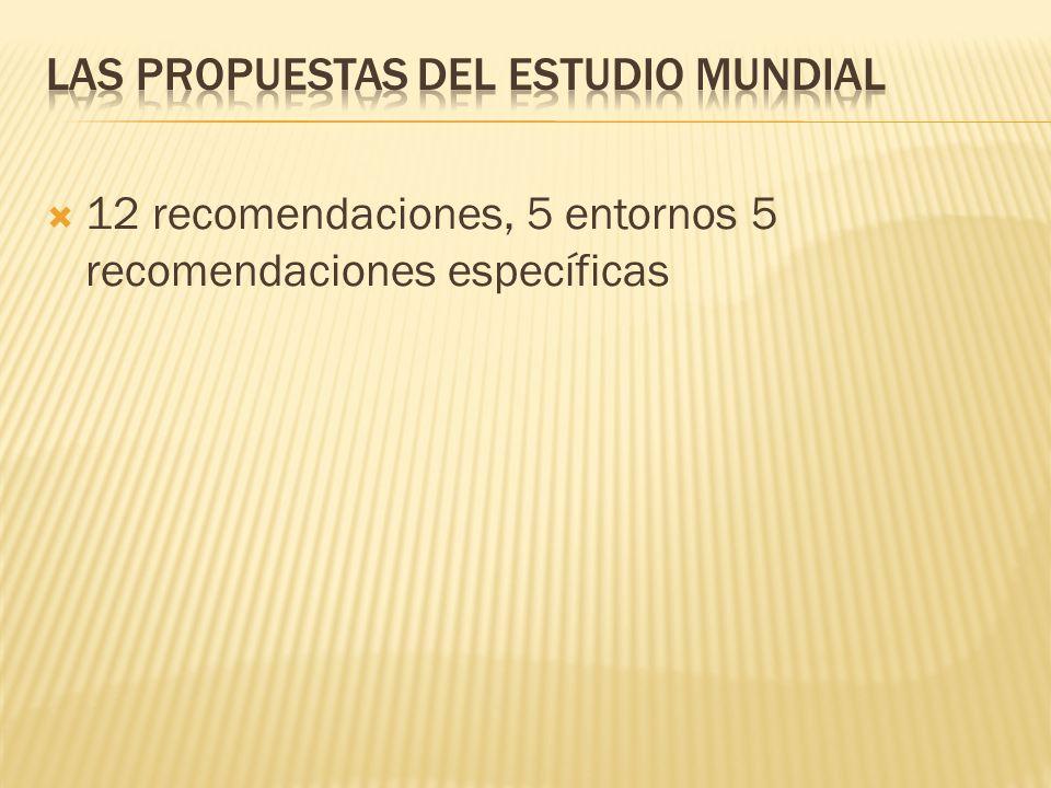 Las propuestas del Estudio Mundial