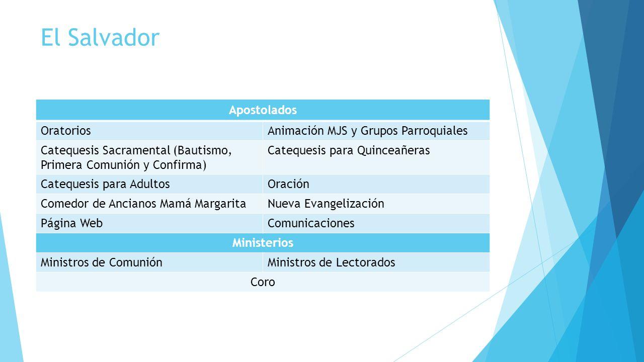 El Salvador Apostolados Oratorios Animación MJS y Grupos Parroquiales