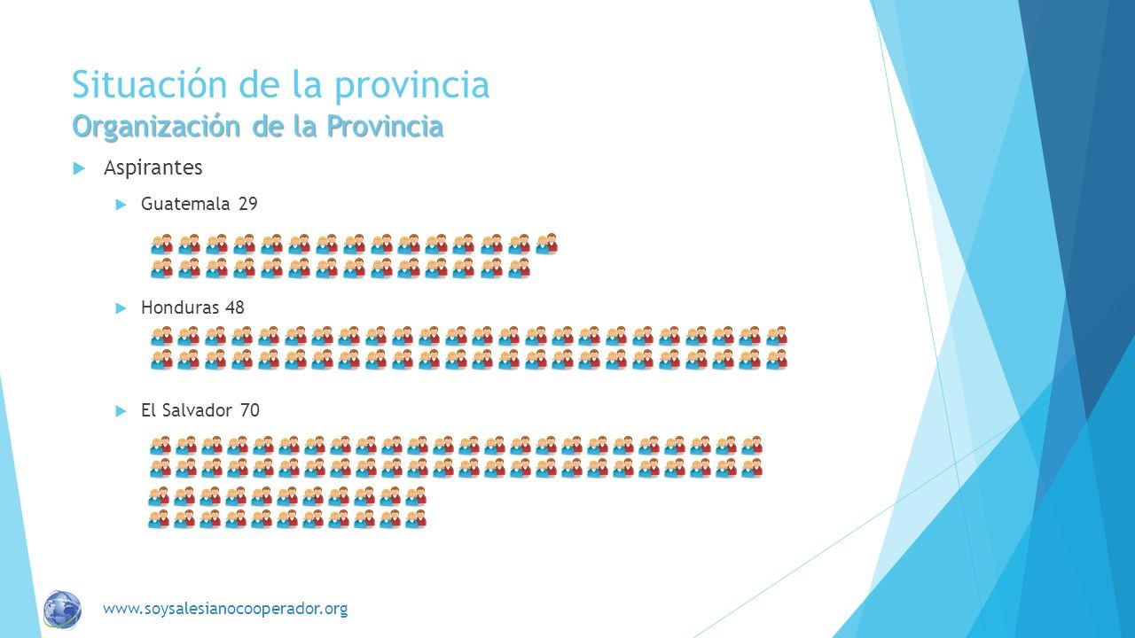 Situación de la provincia Organización de la Provincia