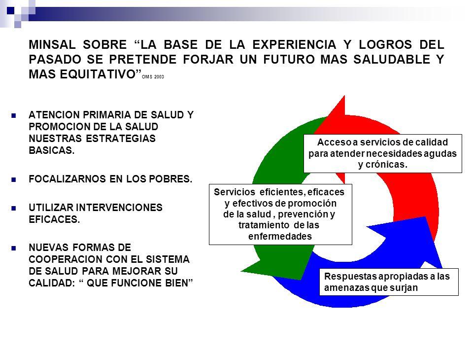 MINSAL SOBRE LA BASE DE LA EXPERIENCIA Y LOGROS DEL PASADO SE PRETENDE FORJAR UN FUTURO MAS SALUDABLE Y MAS EQUITATIVO OMS 2003