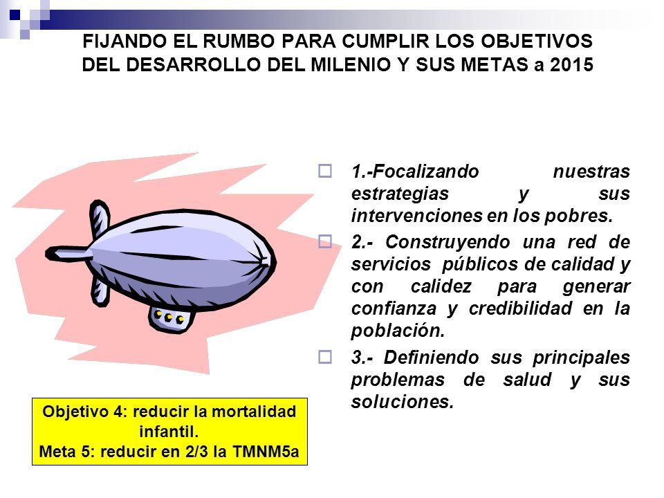 Objetivo 4: reducir la mortalidad Meta 5: reducir en 2/3 la TMNM5a
