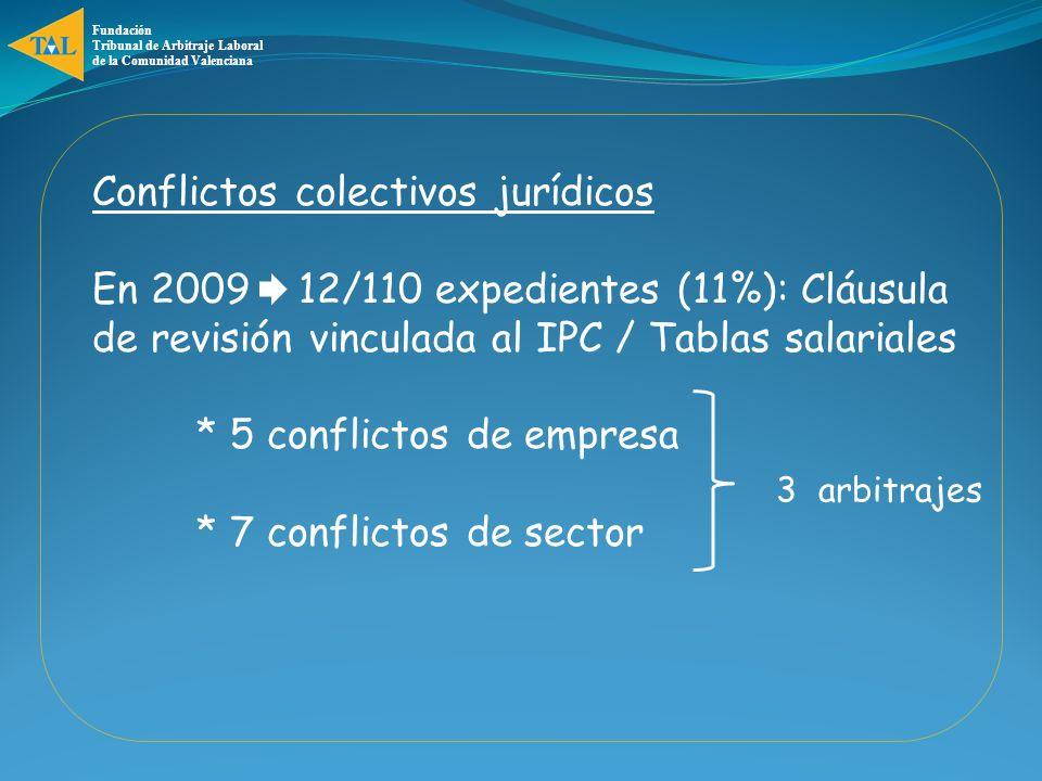 Conflictos colectivos jurídicos