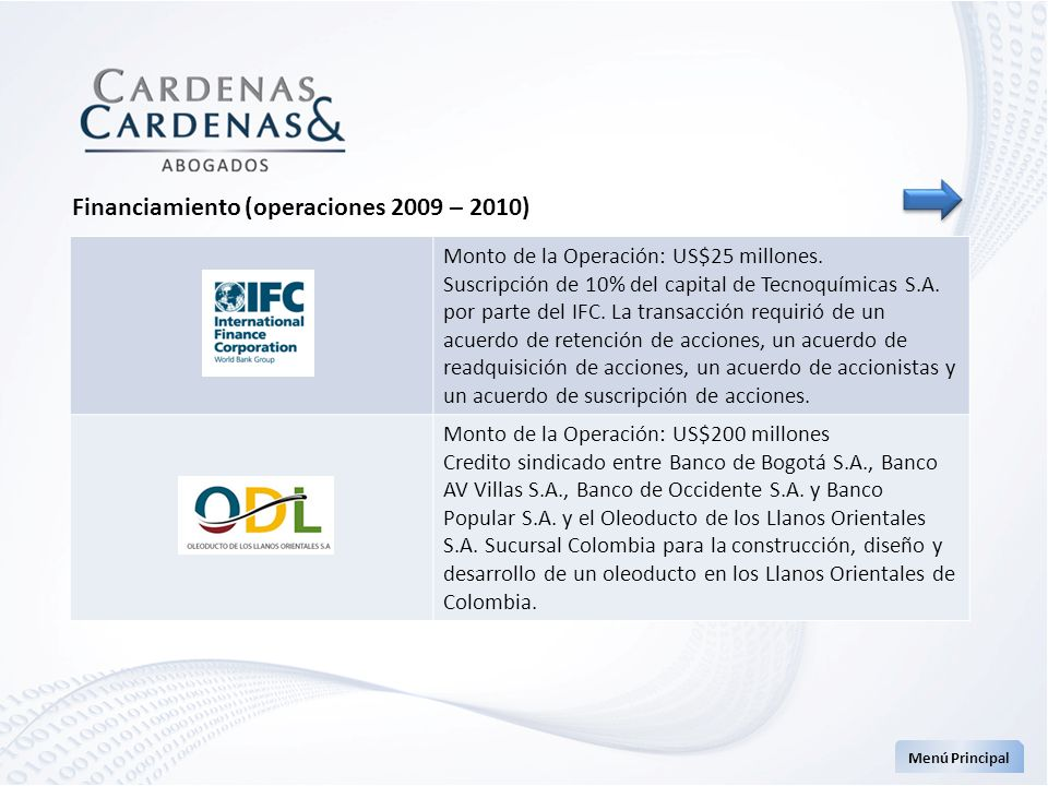 Financiamiento (operaciones 2009 – 2010)
