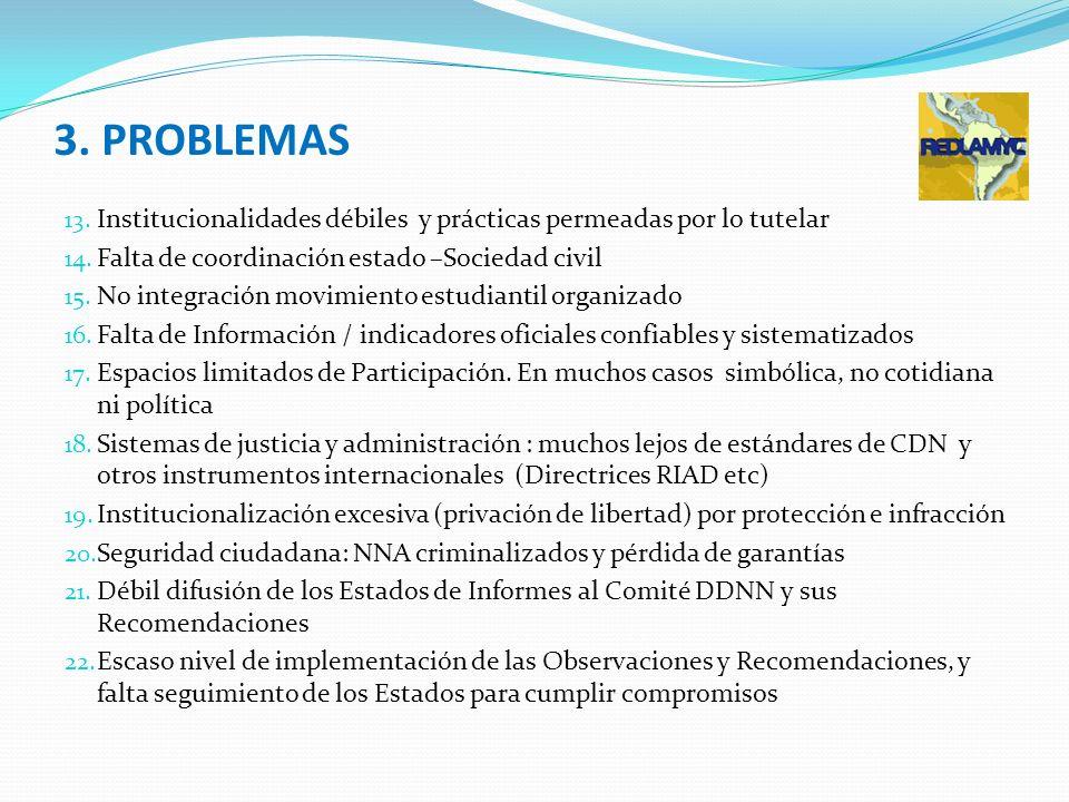 3. PROBLEMAS Institucionalidades débiles y prácticas permeadas por lo tutelar. Falta de coordinación estado –Sociedad civil.