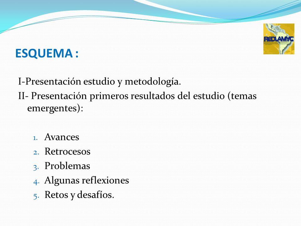 ESQUEMA : I-Presentación estudio y metodología.