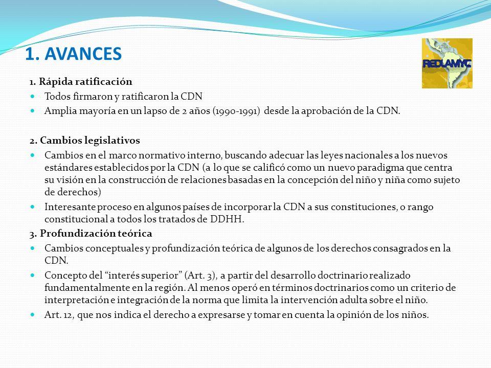 1. AVANCES 1. Rápida ratificación Todos firmaron y ratificaron la CDN