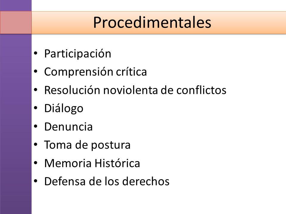 Procedimentales Participación Comprensión crítica