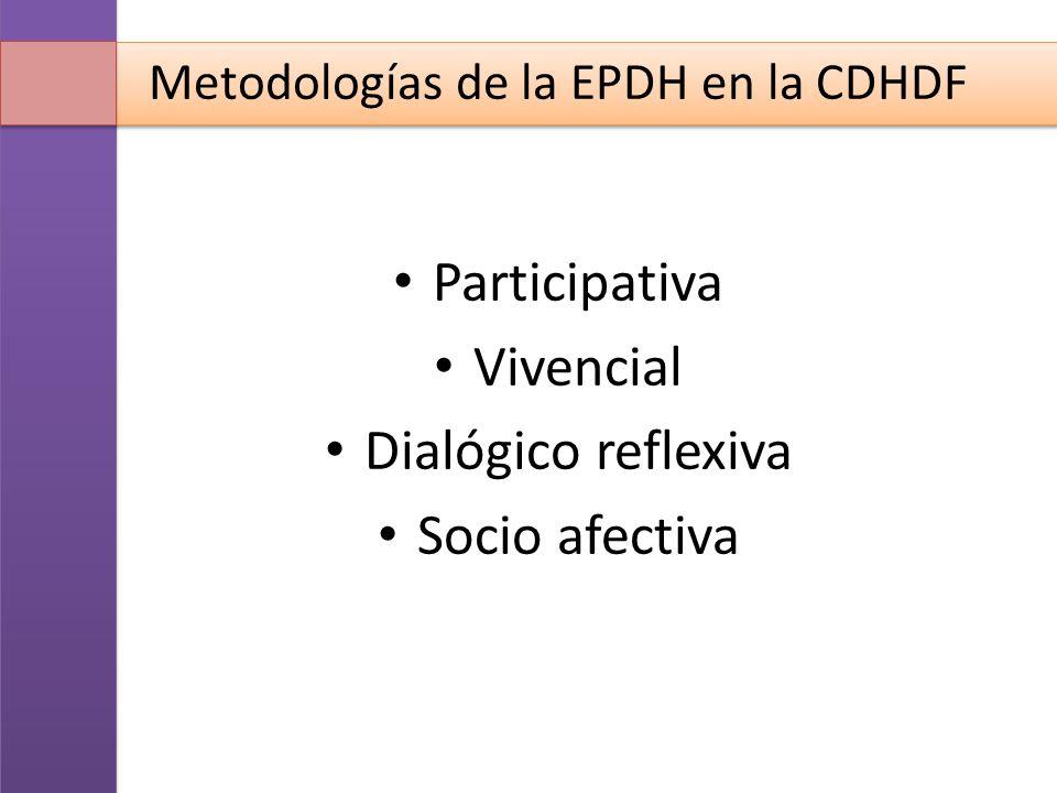 Metodologías de la EPDH en la CDHDF