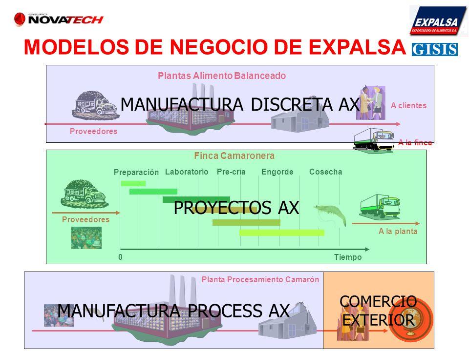 MODELOS DE NEGOCIO DE EXPALSA