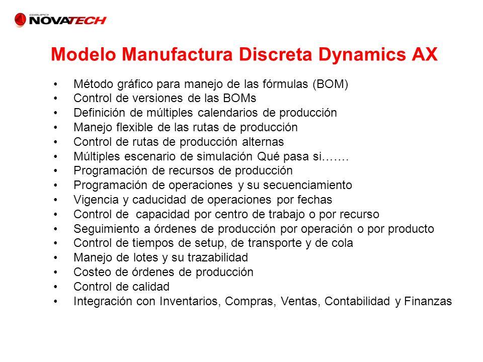 Modelo Manufactura Discreta Dynamics AX