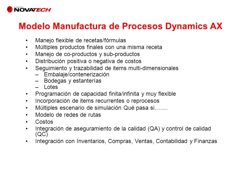 Modelo Manufactura de Procesos Dynamics AX