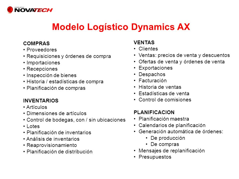Modelo Logístico Dynamics AX