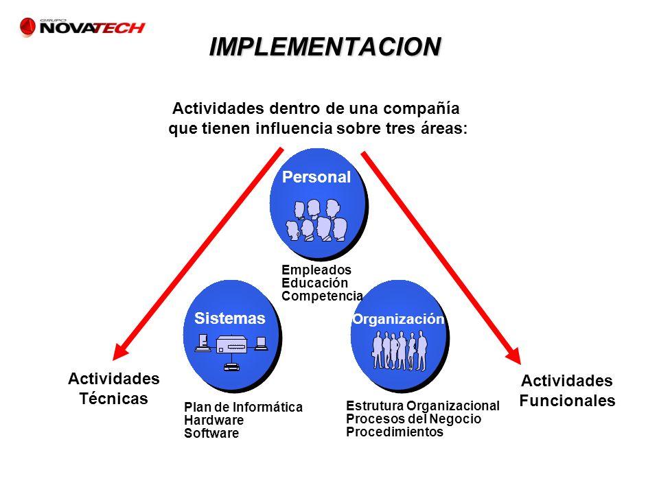 IMPLEMENTACION Actividades dentro de una compañía que tienen influencia sobre tres áreas: Personal.