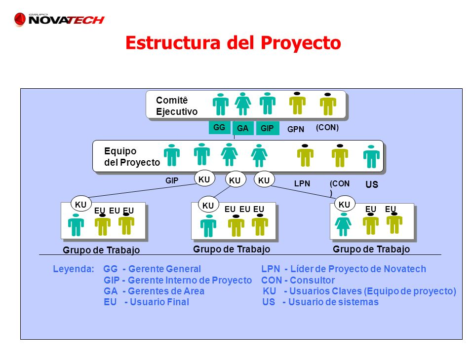 Estructura del Proyecto