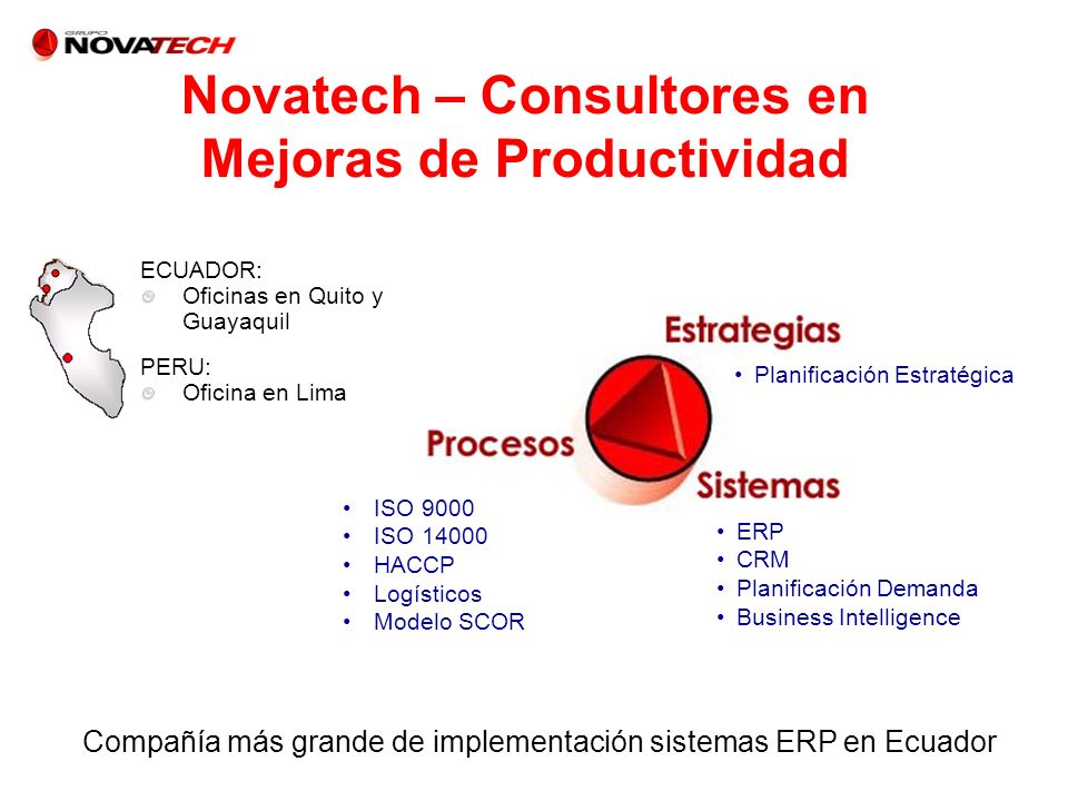 Novatech – Consultores en Mejoras de Productividad
