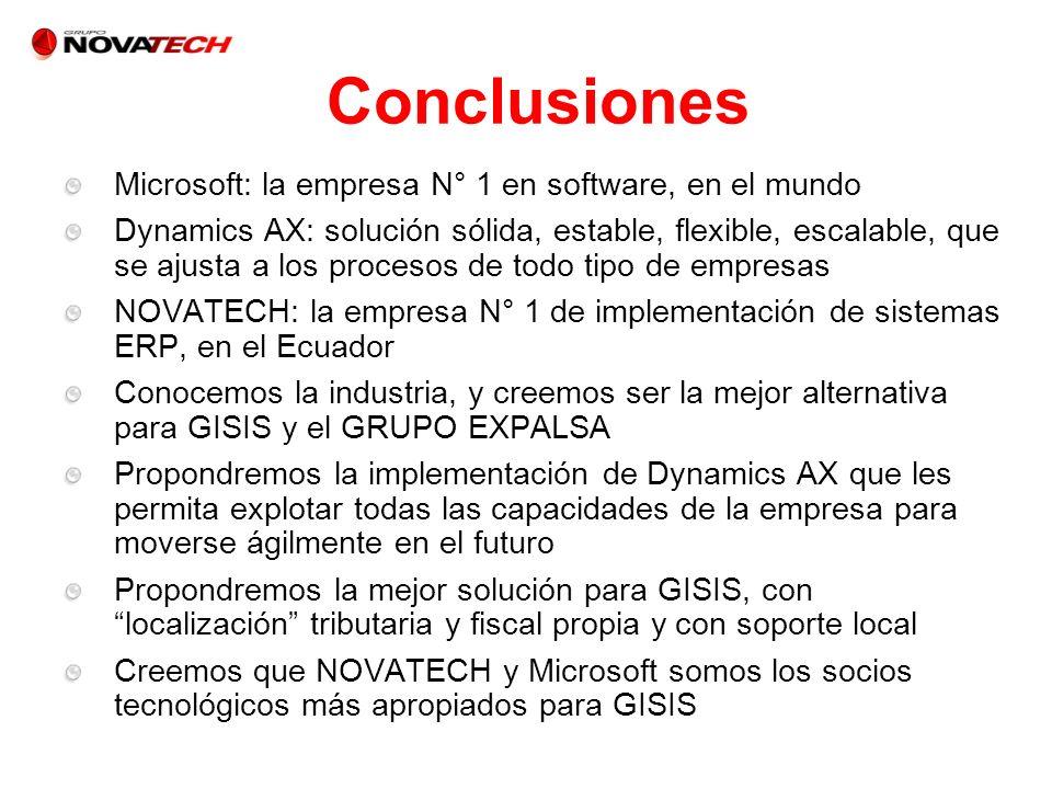 Conclusiones Microsoft: la empresa N° 1 en software, en el mundo