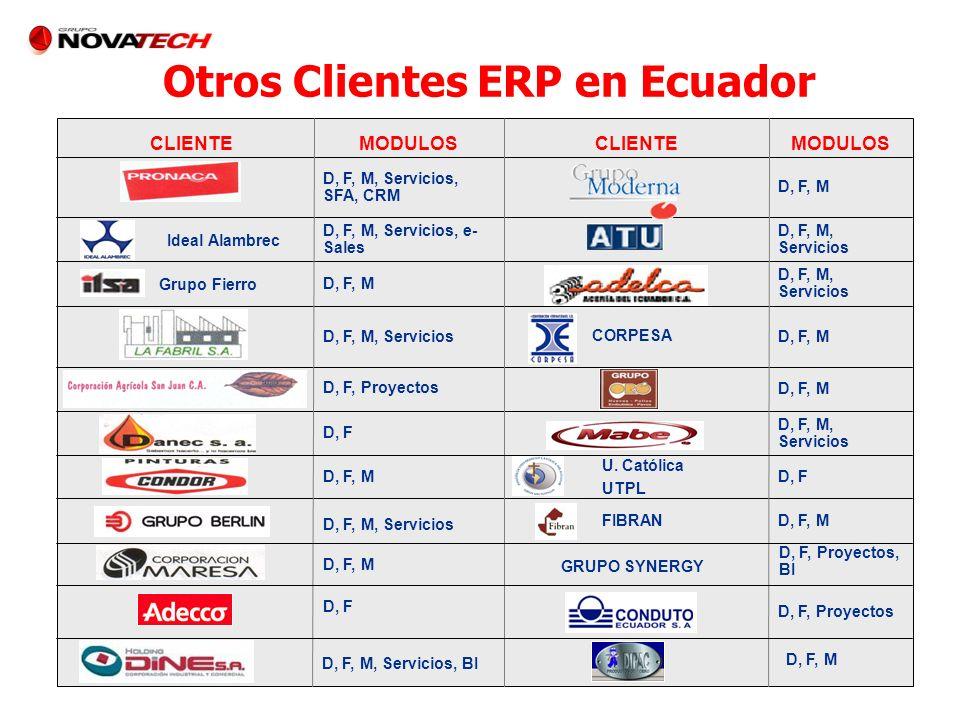Otros Clientes ERP en Ecuador
