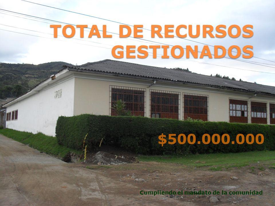 TOTAL DE RECURSOS GESTIONADOS