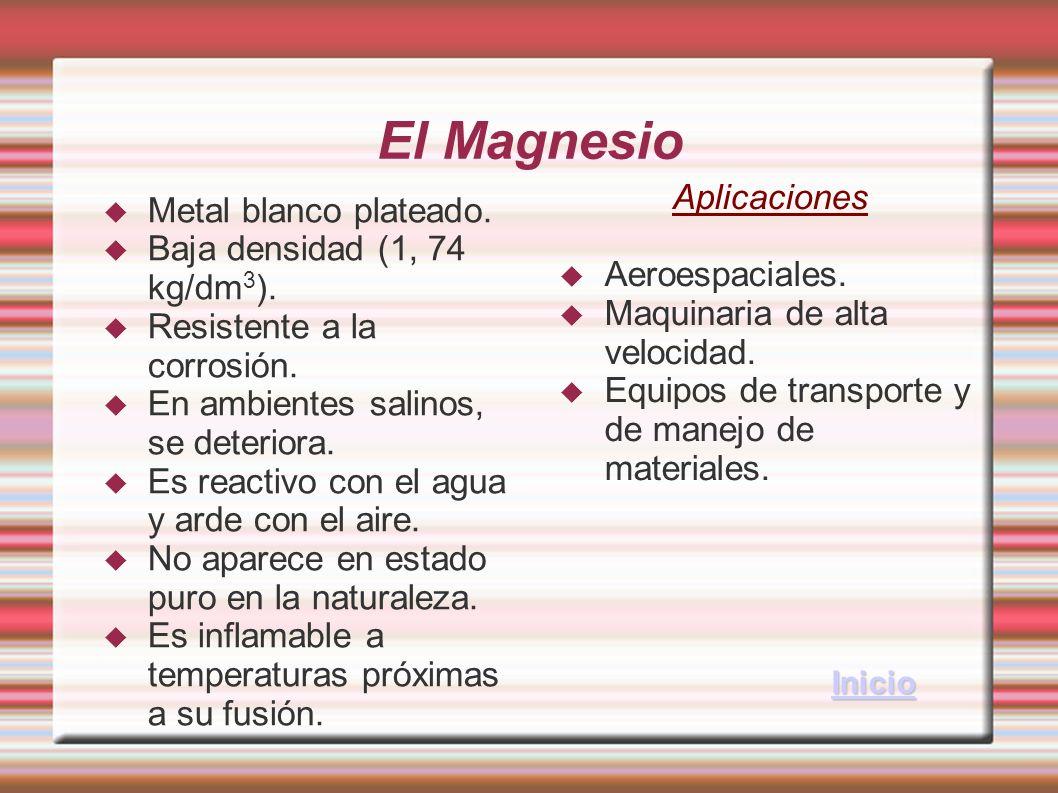 El Magnesio Aplicaciones Metal blanco plateado.