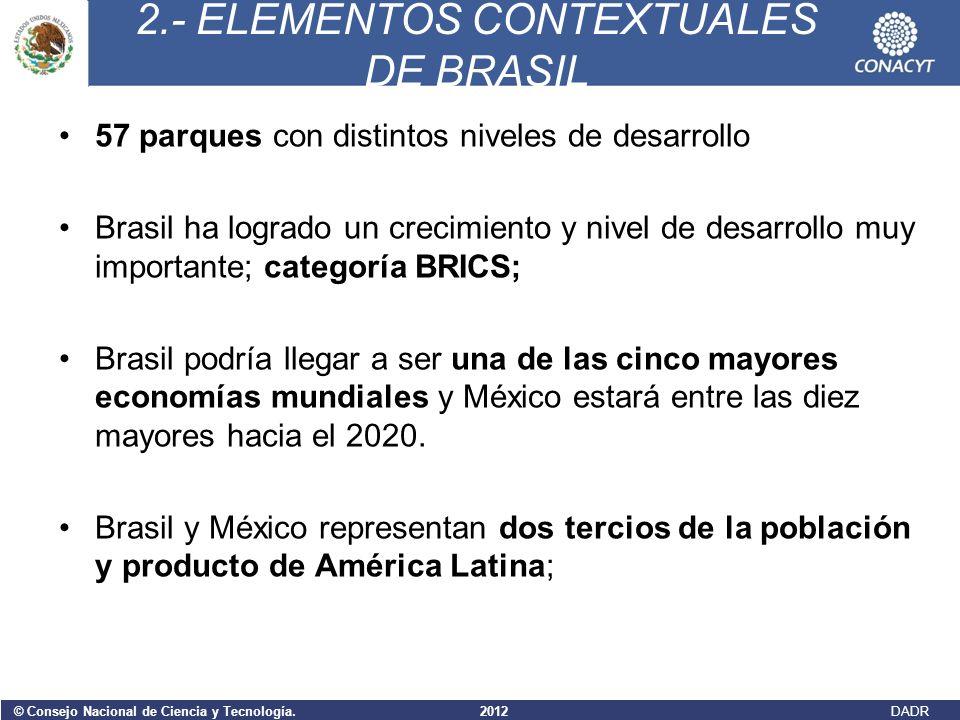 2.- ELEMENTOS CONTEXTUALES DE BRASIL