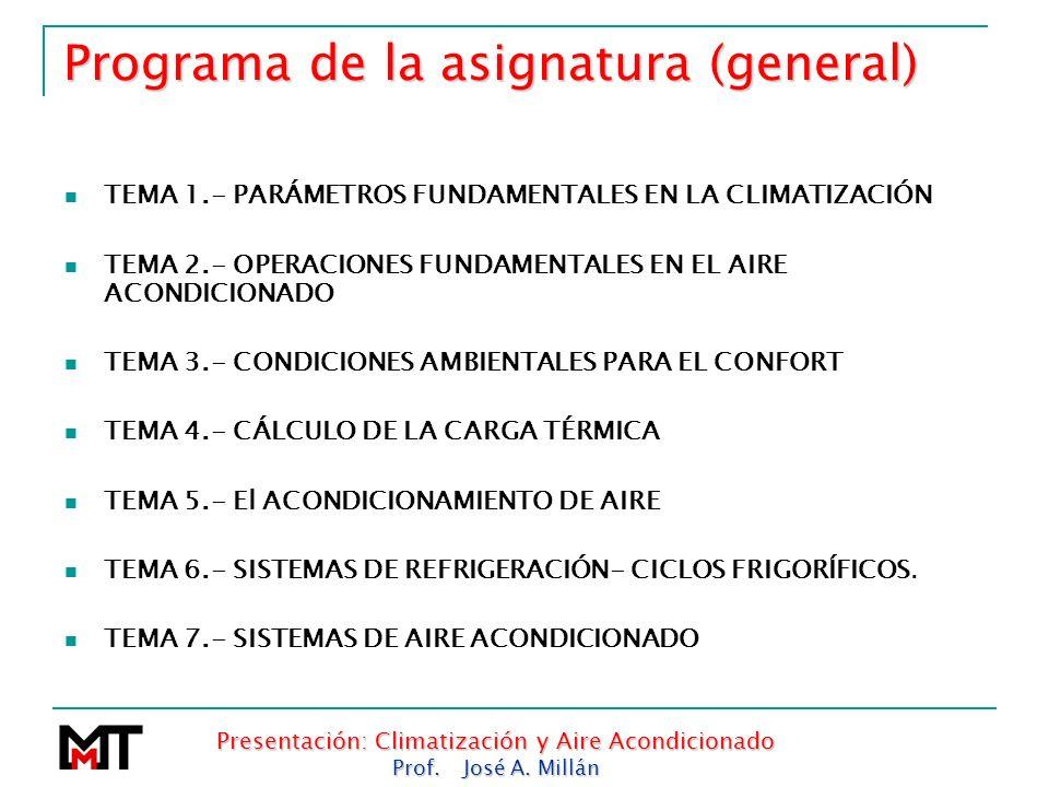 Programa de la asignatura (general)