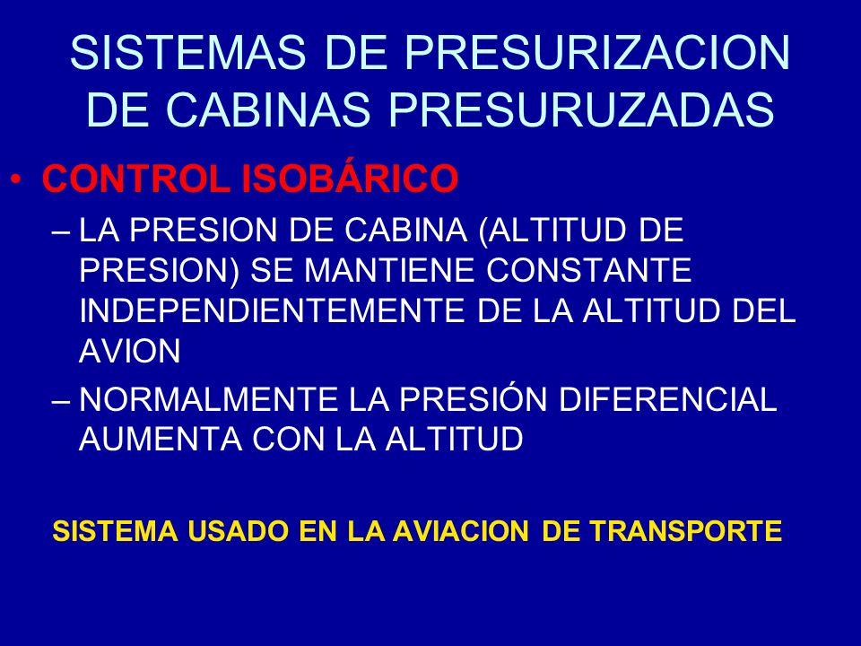 SISTEMAS DE PRESURIZACION DE CABINAS PRESURUZADAS