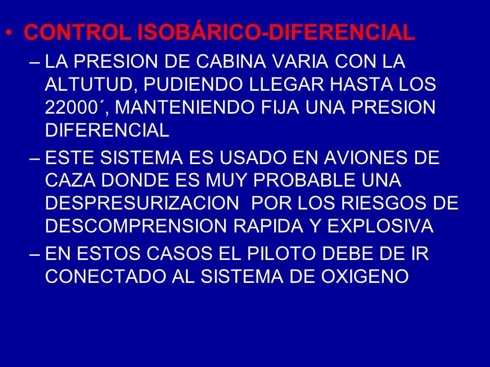 CONTROL ISOBÁRICO-DIFERENCIAL